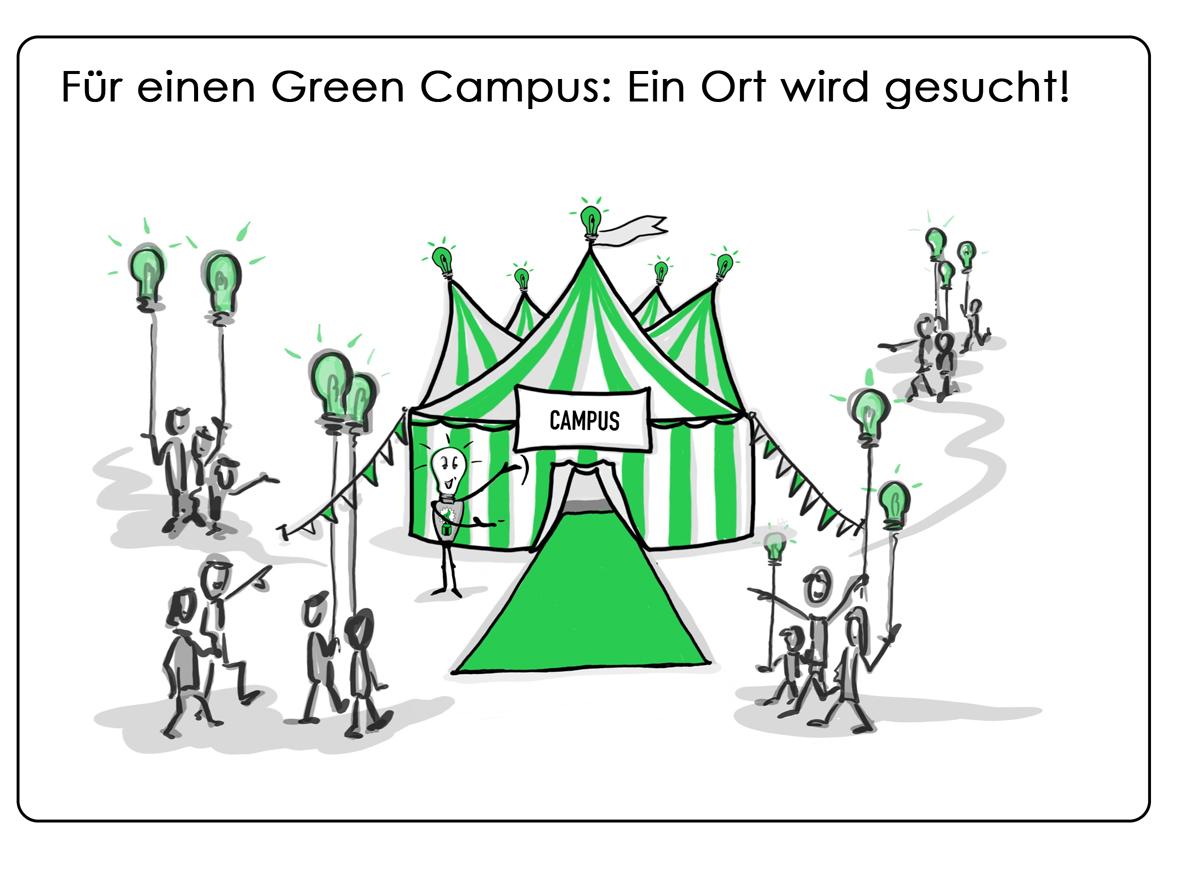 Für einen Green Campus