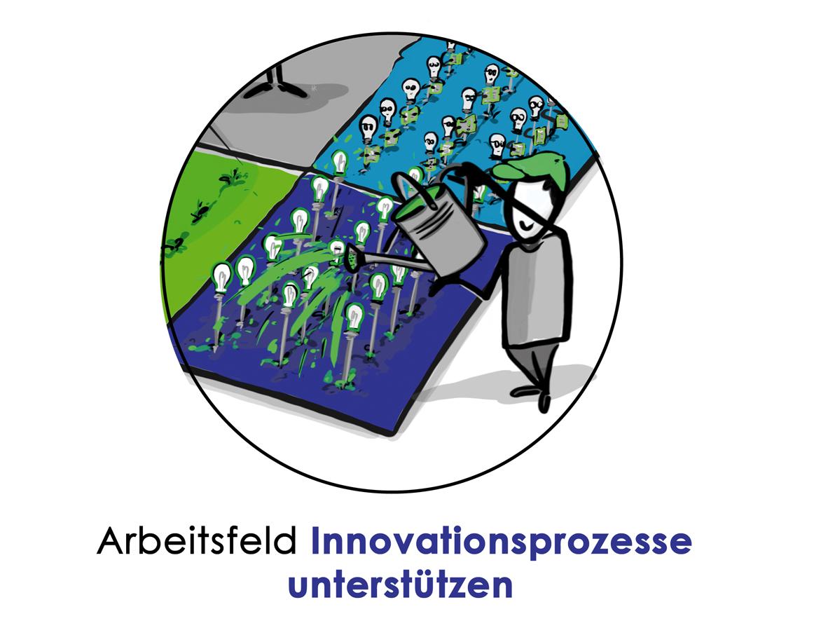 Feld_Innovationsprozesse